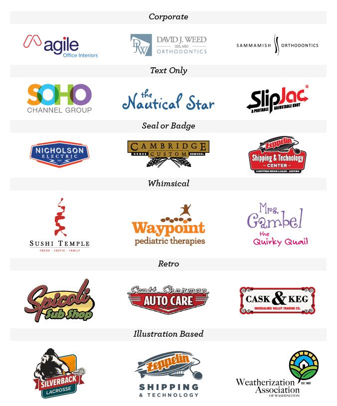 Image Department Logo Design Types